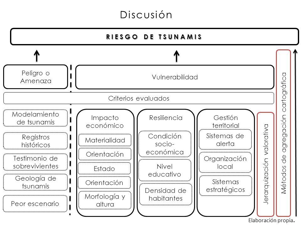 facultad catolica ciencia economica rosario: