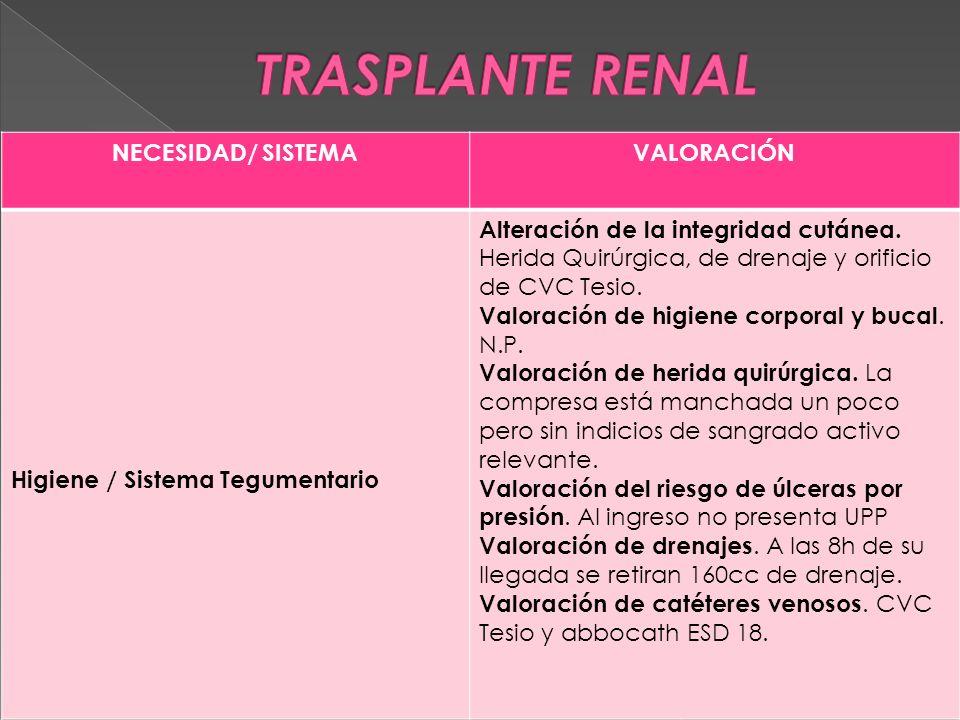 NECESIDAD/ SISTEMAVALORACIÓN Higiene / Sistema Tegumentario Alteración de la integridad cutánea.