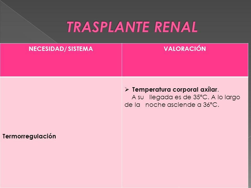 NECESIDAD/ SISTEMAVALORACIÓN Termorregulación  Temperatura corporal axílar.