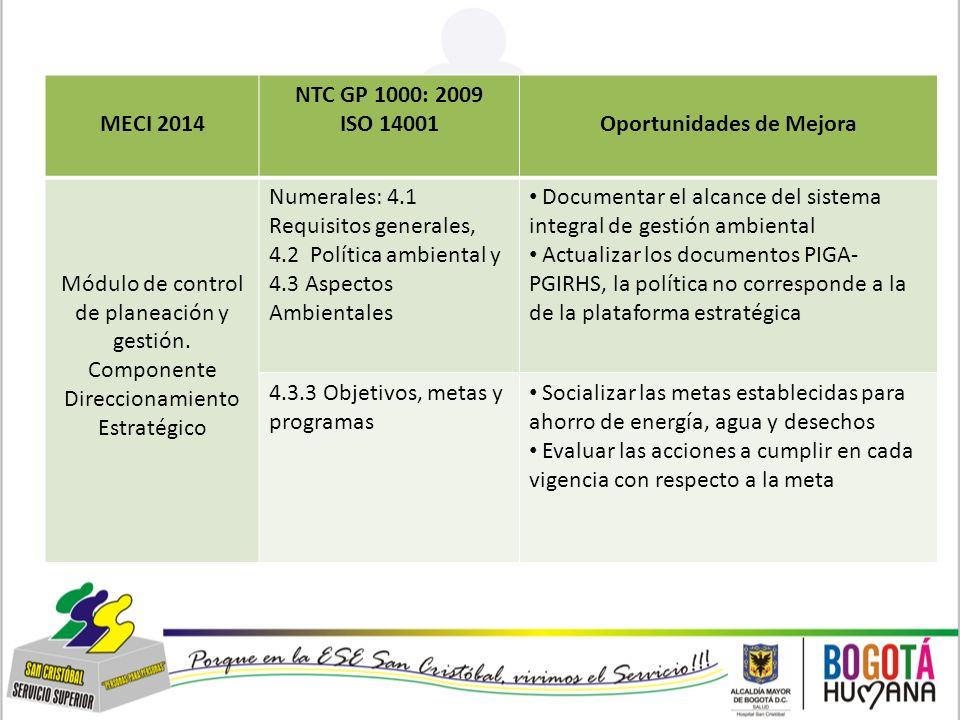 MECI 2014 NTC GP 1000: 2009 ISO 14001Oportunidades de Mejora Módulo de control de planeación y gestión.