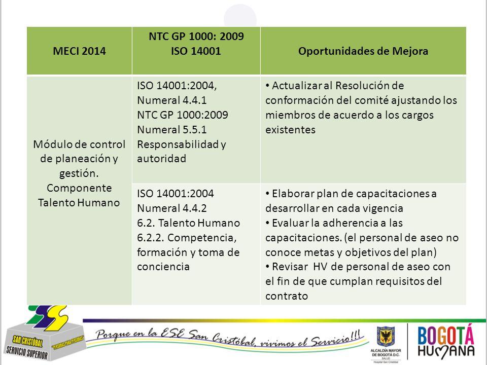 MECI 2014 NTC GP 1000: 2009 ISO 14001Oportunidades de Mejora Módulo de planeación y gestión.