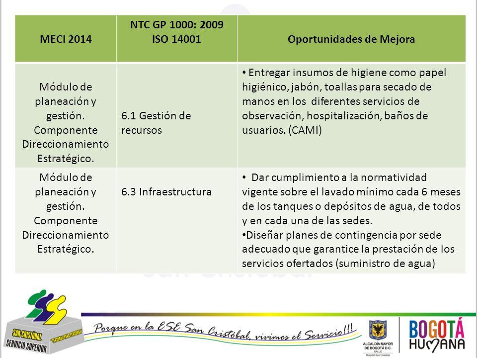 MECI 2014 NTC GP 1000: 2009 ISO 14001Oportunidades de Mejora Módulo de evaluación y seguimiento.