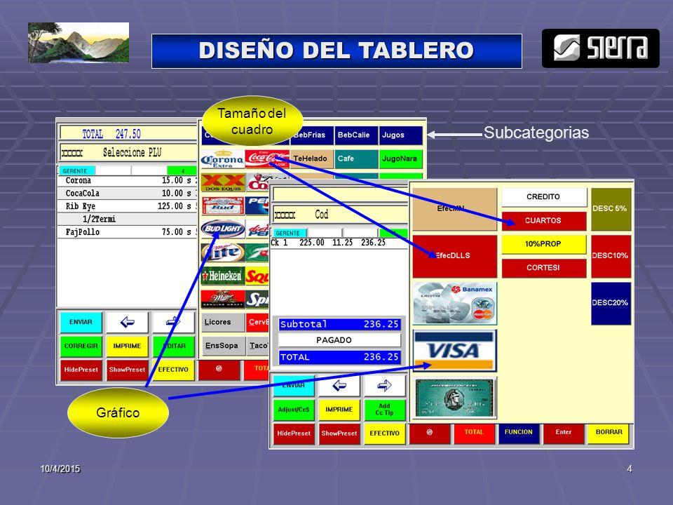 10/4/20154 DISEÑO DEL TABLERO Subcategorias Plus de venta Tableros Tamaño del cuadro Gráfico