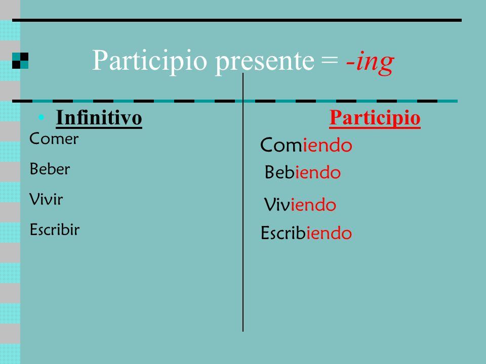 El PARTICIPIO PRESENTE de los verbos que terminan en –er,ir Hacer _ er + iendo = HACIENDO