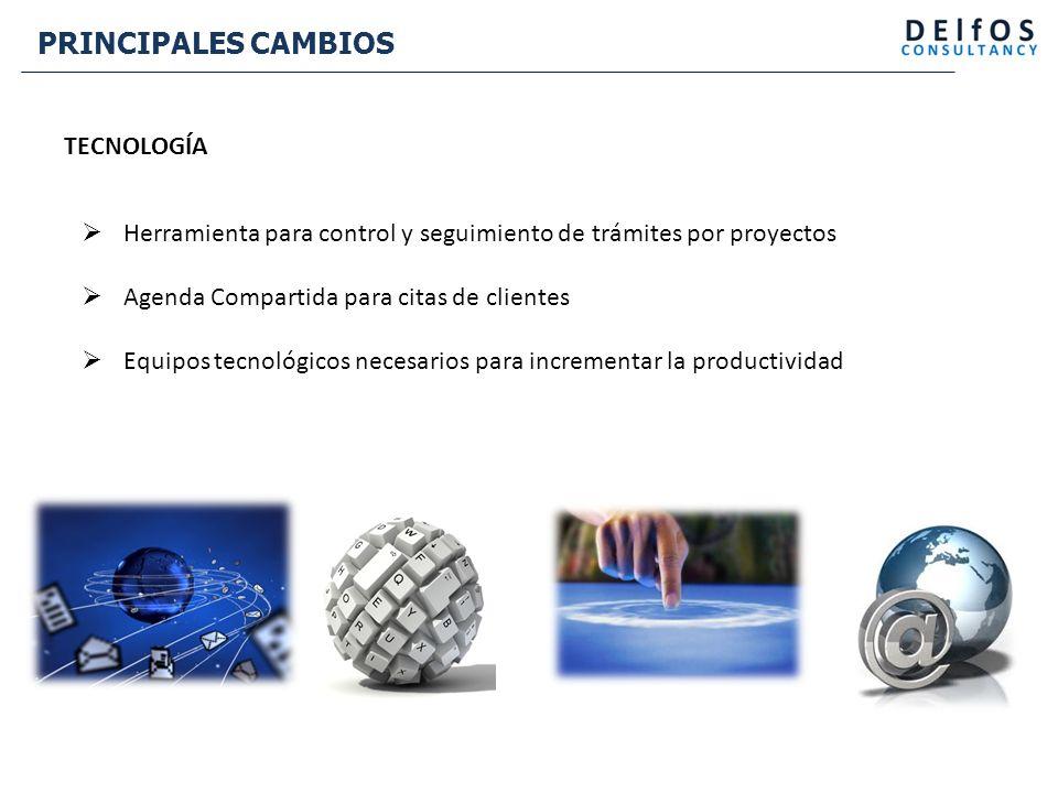 PRINCIPALES CAMBIOS TECNOLOGÍA  Herramienta para control y seguimiento de trámites por proyectos  Agenda Compartida para citas de clientes  Equipos tecnológicos necesarios para incrementar la productividad