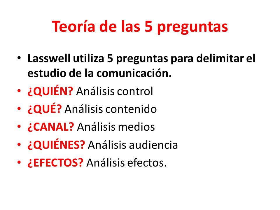 Teoría de las 5 preguntas Lasswell utiliza 5 preguntas para delimitar el estudio de la comunicación.