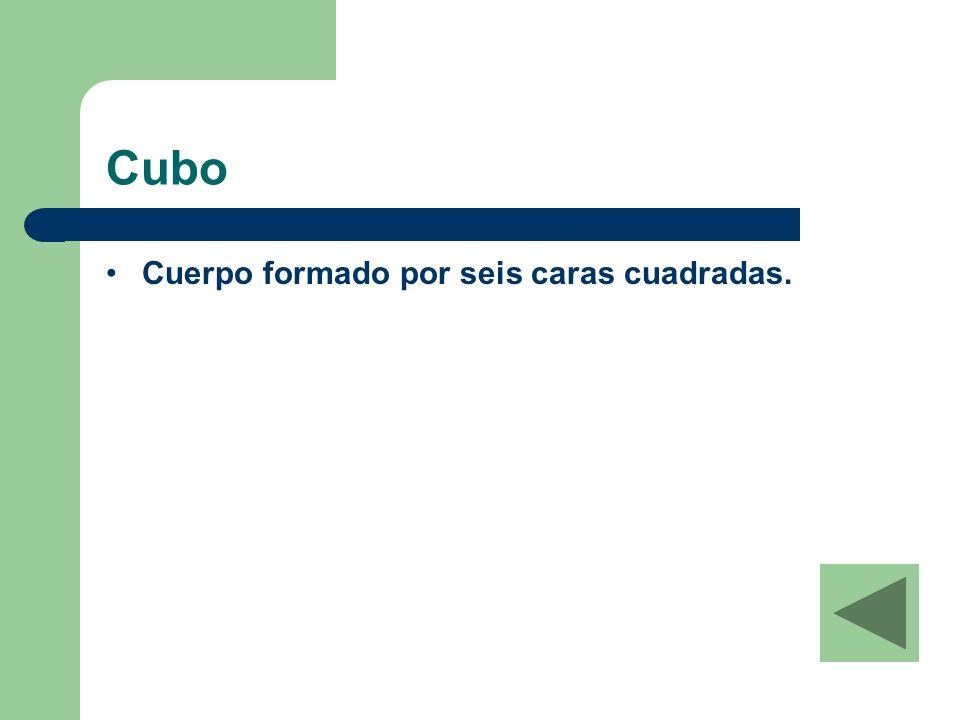 Cubo Cuerpo formado por seis caras cuadradas.