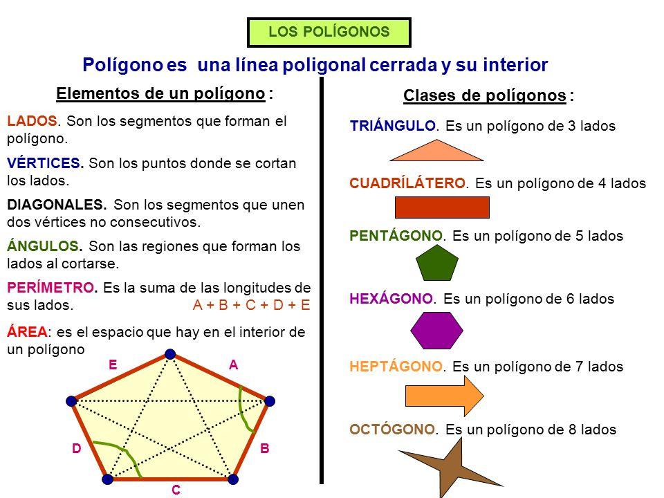 LOS POLÍGONOS LADOS.Son los segmentos que forman el polígono.