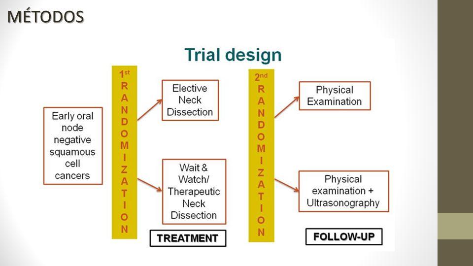 MÉTODOS Procedimientos del Estudio: Cirugía