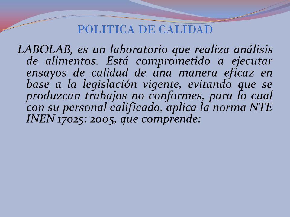 LABOLAB, es un laboratorio que realiza análisis de alimentos.