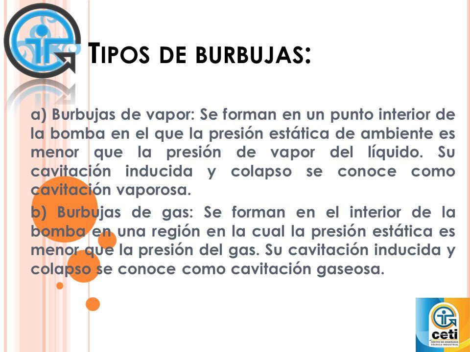 T IPOS DE BURBUJAS : a) Burbujas de vapor: Se forman en un punto interior de la bomba en el que la presión estática de ambiente es menor que la presión de vapor del líquido.