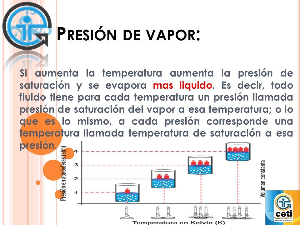 P RESIÓN DE VAPOR : Si aumenta la temperatura aumenta la presión de saturación y se evapora mas liquido. Es decir, todo fluido tiene para cada tempera