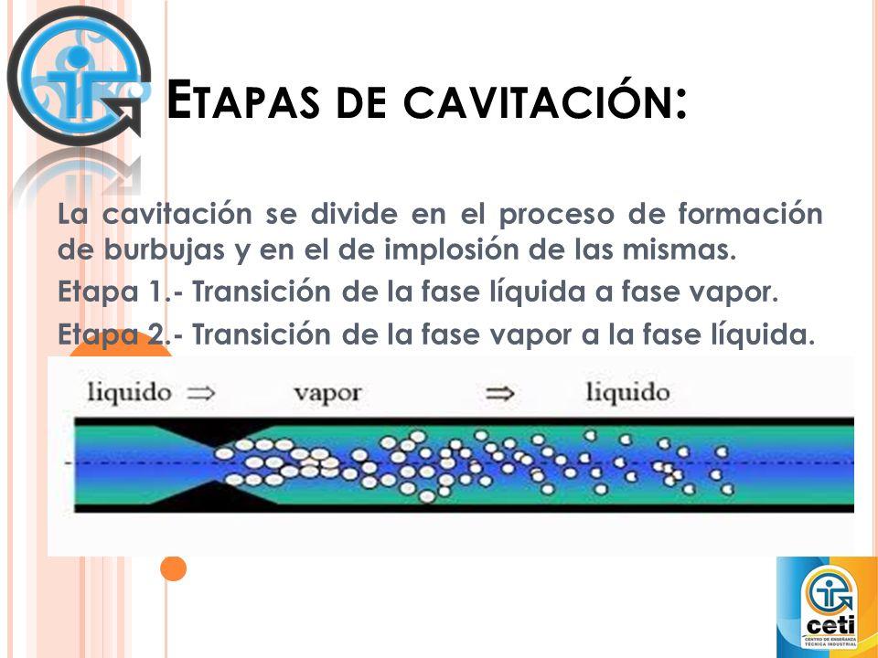 E TAPAS DE CAVITACIÓN : La cavitación se divide en el proceso de formación de burbujas y en el de implosión de las mismas. Etapa 1.- Transición de la