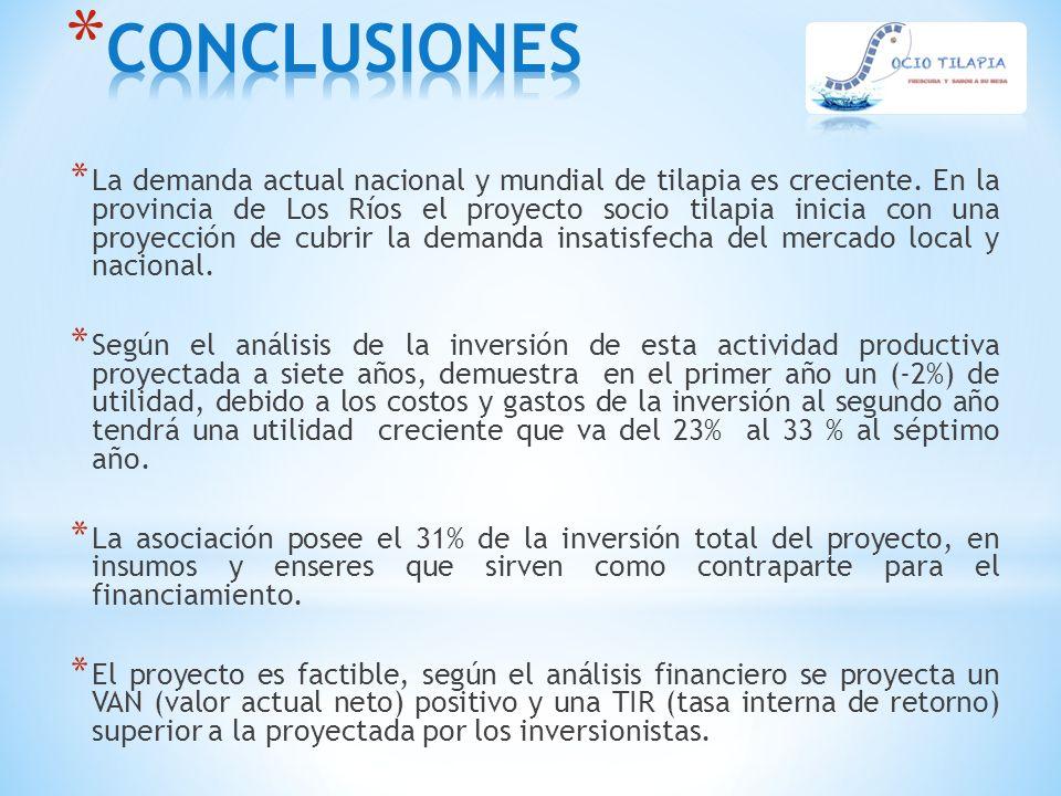 * La demanda actual nacional y mundial de tilapia es creciente. En la provincia de Los Ríos el proyecto socio tilapia inicia con una proyección de cub