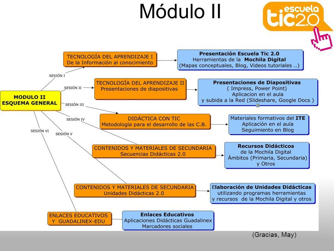 Módulo II (Gracias, May)