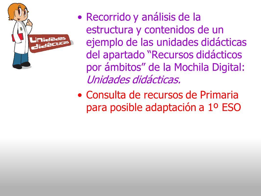 Recorrido y análisis de la estructura y contenidos de un ejemplo de las unidades didácticas del apartado Recursos didácticos por ámbitos de la Mochila Digital: Unidades didácticas.