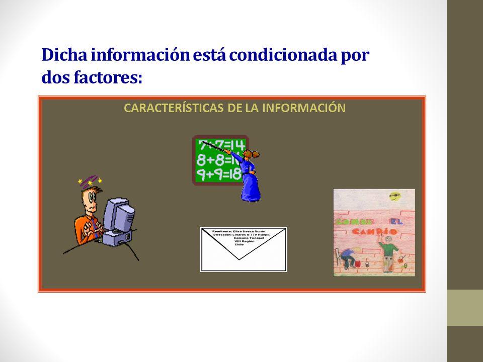 Dicha información está condicionada por dos factores: CARACTERÍSTICAS DE LA INFORMACIÓN