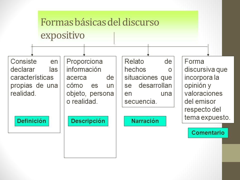 Formas básicas del discurso expositivo Consiste en declarar las características propias de una realidad.