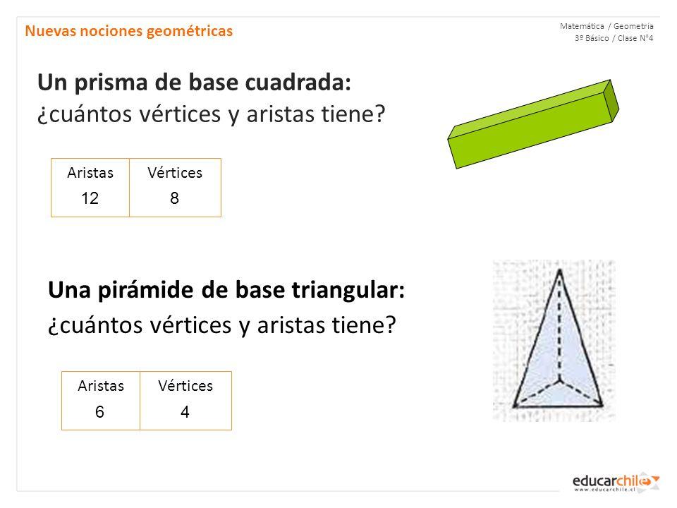 Un prisma de base triangular: ¿cuántos vértices y aristas tiene.