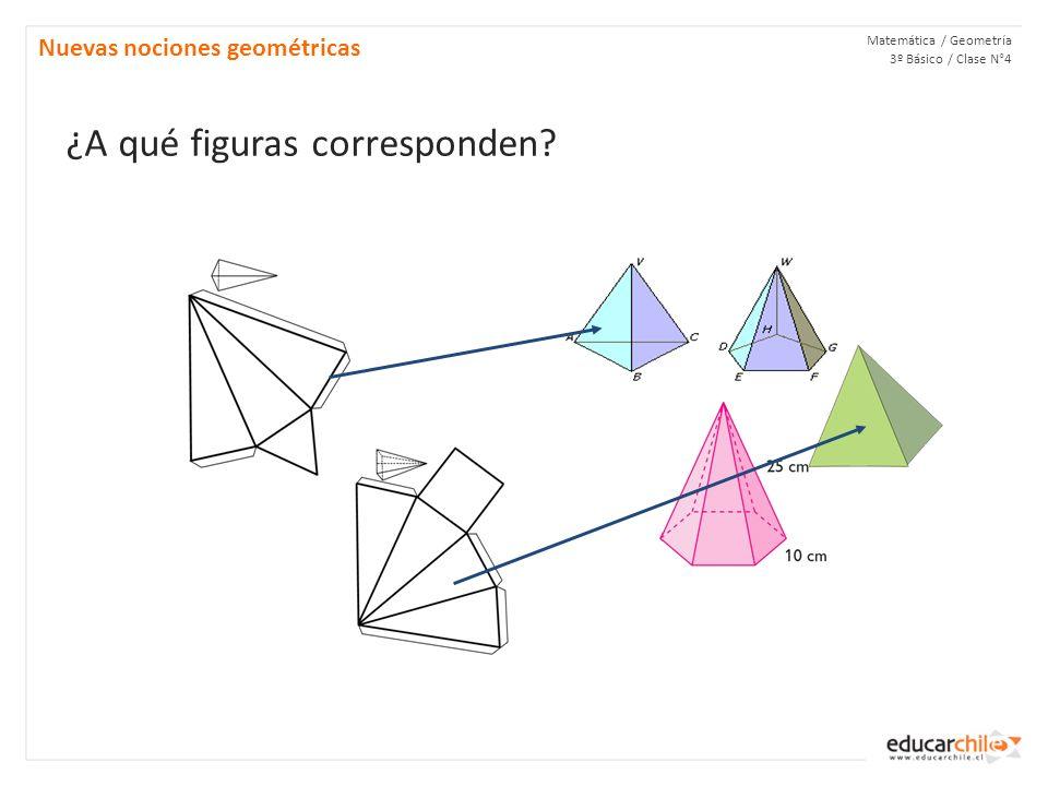 Identifica la figura que corresponde a la descripción: Nuevas nociones geométricas Matemática / Geometría 3º Básico / Clase N°4 Una pirámide de base cuadrada mirado desde abajo Un cubo mirado de frente