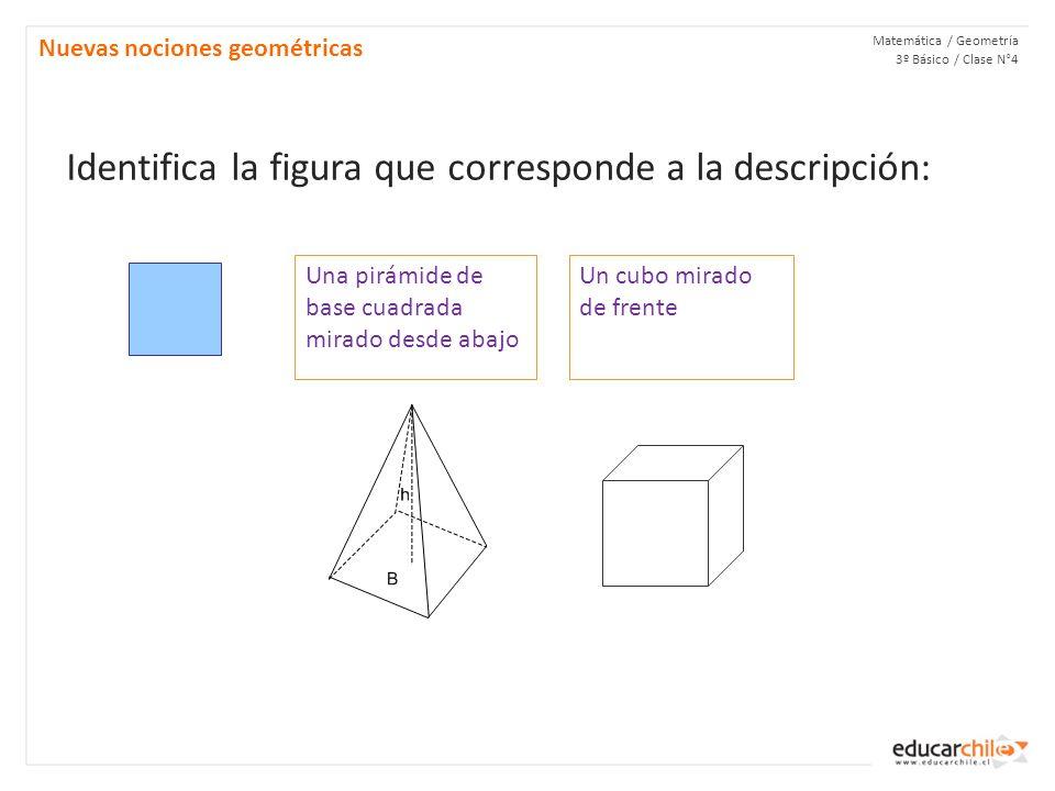 Identifica la figura que corresponde a la descripción: Nuevas nociones geométricas Matemática / Geometría 3º Básico / Clase N°4 Un cono mirado desde abajo Una esfera mirada de frente Un cilindro mirado desde arriba