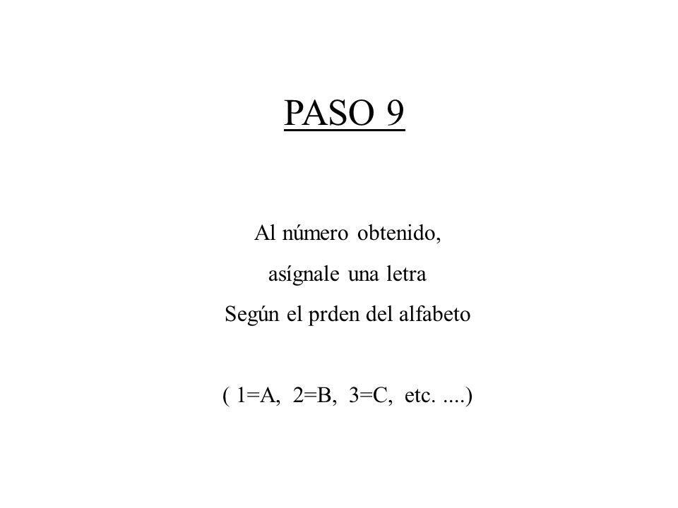 PASO 9 Al número obtenido, asígnale una letra Según el prden del alfabeto ( 1=A, 2=B, 3=C, etc.....)
