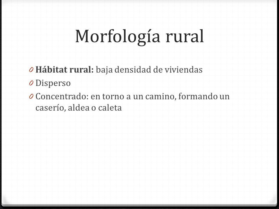 Morfología rural 0 Hábitat rural: baja densidad de viviendas 0 Disperso 0 Concentrado: en torno a un camino, formando un caserío, aldea o caleta