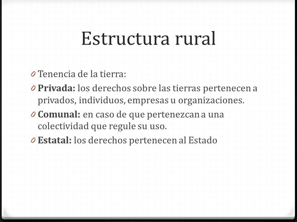 Estructura rural 0 Tenencia de la tierra: 0 Privada: los derechos sobre las tierras pertenecen a privados, individuos, empresas u organizaciones.