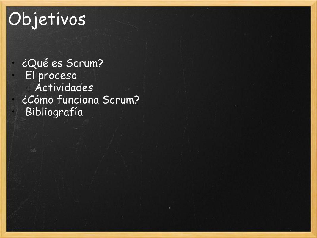 Objetivos ¿Qué es Scrum El proceso o Actividades ¿Cómo funciona Scrum Bibliografía