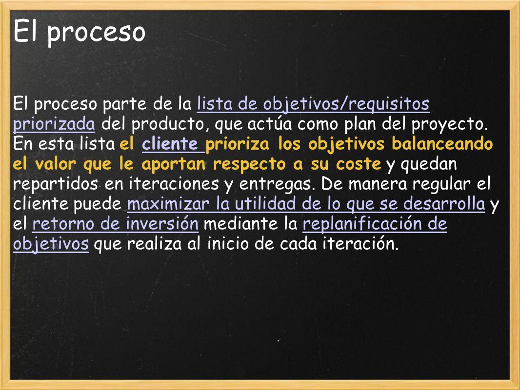 El proceso El proceso parte de la lista de objetivos/requisitos priorizada del producto, que actúa como plan del proyecto.