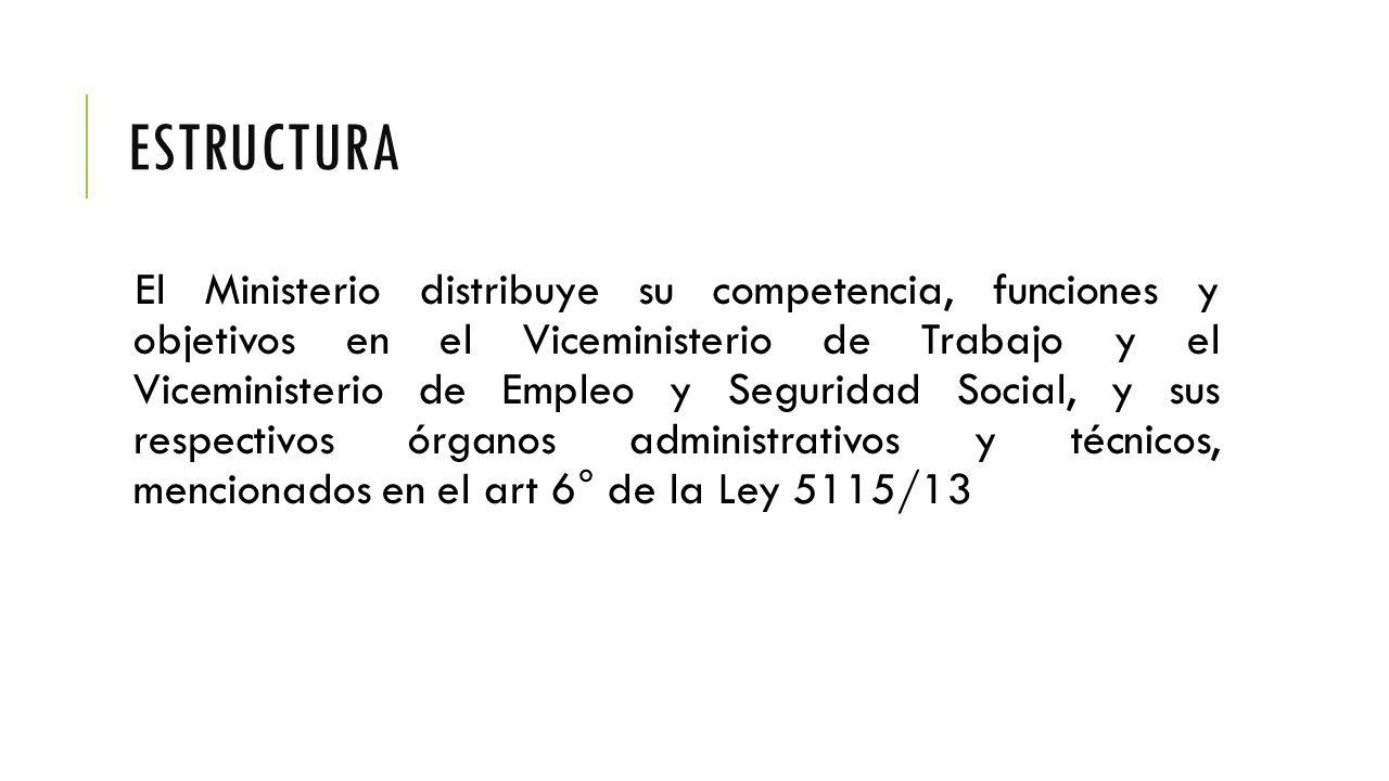 ESTRUCTURA El Ministerio distribuye su competencia, funciones y objetivos en el Viceministerio de Trabajo y el Viceministerio de Empleo y Seguridad Social, y sus respectivos órganos administrativos y técnicos, mencionados en el art 6° de la Ley 5115/13