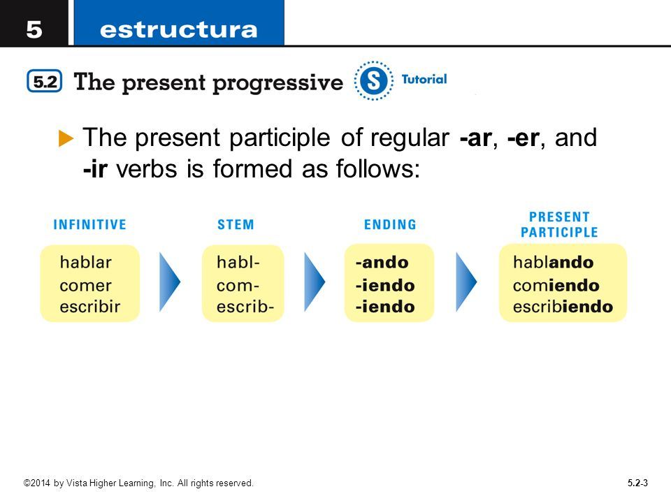 5.2-3  The present participle of regular -ar, -er, and -ir verbs is formed as follows: ©2014 by Vista Higher Learning, Inc.