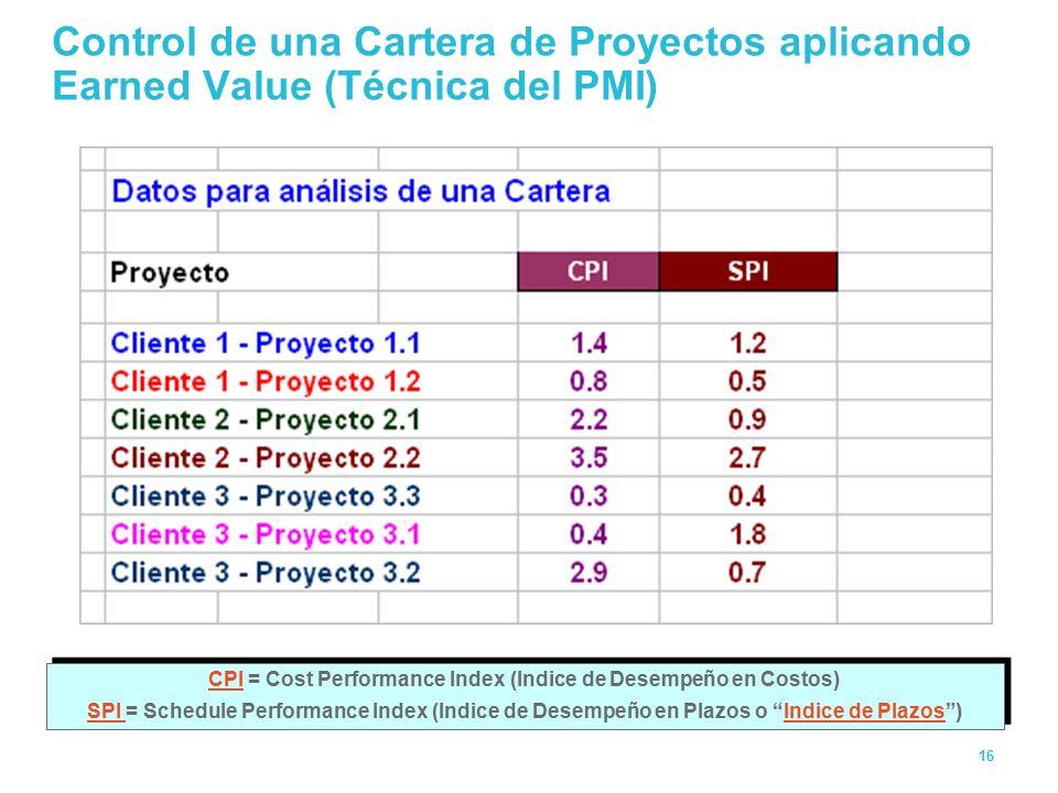 1 Metodología para Gestión de Proyectos (MGP) Guía del Componente ...