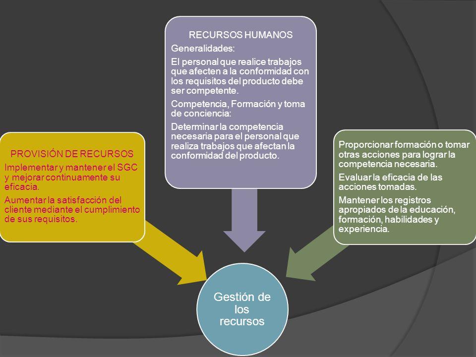 Gestión de los recursos PROVISIÓN DE RECURSOS Implementar y mantener el SGC y mejorar continuamente su eficacia.