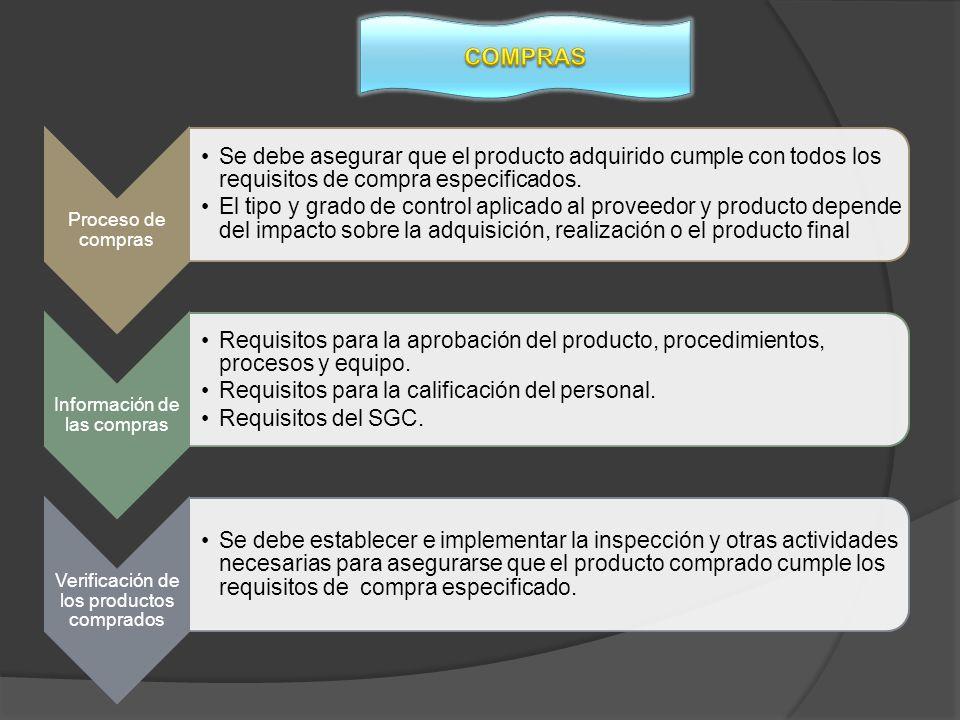 Proceso de compras Se debe asegurar que el producto adquirido cumple con todos los requisitos de compra especificados.