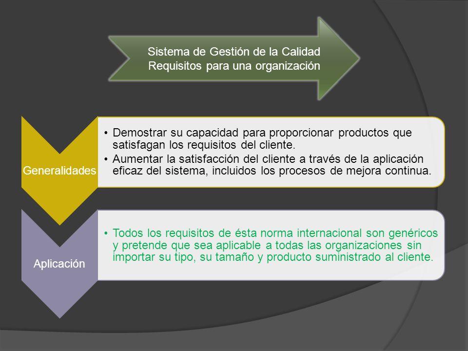 Generalidades Demostrar su capacidad para proporcionar productos que satisfagan los requisitos del cliente.