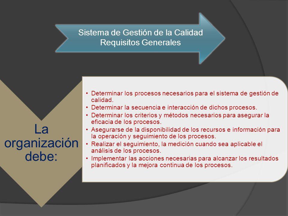 Sistema de Gestión de la Calidad Requisitos Generales La organización debe: Determinar los procesos necesarios para el sistema de gestión de calidad.