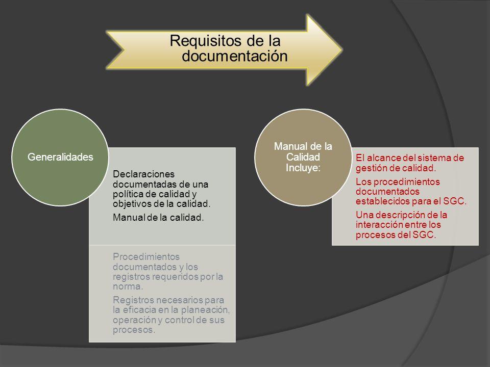 Requisitos de la documentación Aprobar los documentos antes de su emisión.