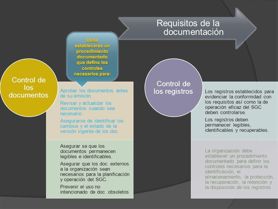 Compromiso de la dirección Comunicando a la organización la importancia de satisfacer los requisitos del cliente.