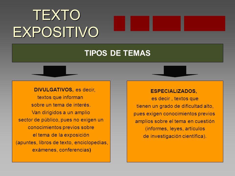 TEXTO EXPOSITIVO TEXTO EXPOSITIVO TIPOS DE TEMAS DIVULGATIVOS, es decir, textos que informan sobre un tema de interés.