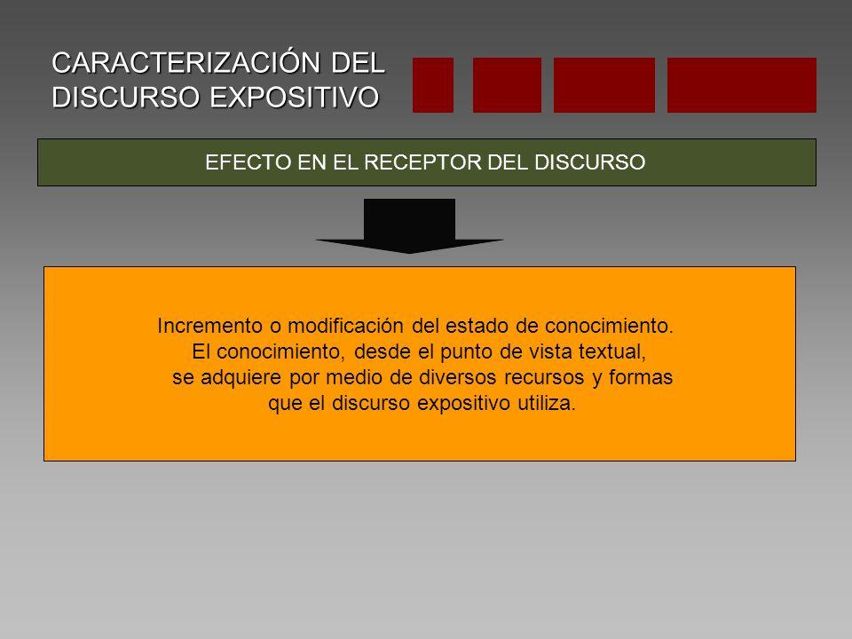 CARACTERIZACIÓN DEL DISCURSO EXPOSITIVO Incremento o modificación del estado de conocimiento.