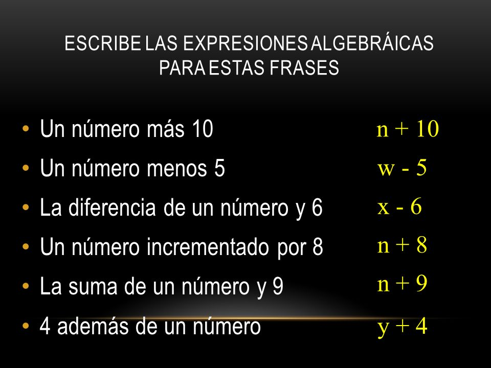 ESCRIBE LAS EXPRESIONES ALGEBRÁICAS PARA ESTAS FRASES Un número más 10 Un número menos 5 La diferencia de un número y 6 Un número incrementado por 8 La suma de un número y 9 4 además de un número n + 10 w - 5 x - 6 n + 8 n + 9 y + 4