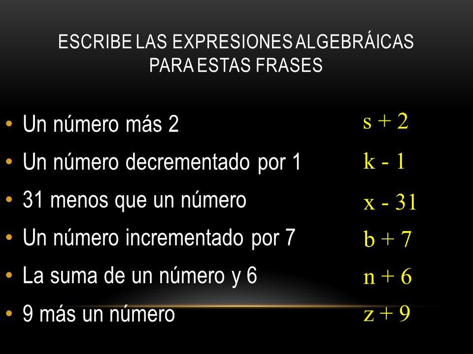 ESCRIBE LAS EXPRESIONES ALGEBRÁICAS PARA ESTAS FRASES Un número más 2 Un número decrementado por 1 31 menos que un número Un número incrementado por 7 La suma de un número y 6 9 más un número s + 2 k - 1 x - 31 b + 7 n + 6 z + 9