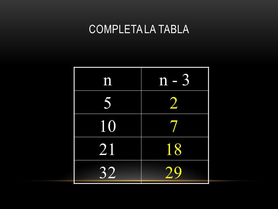 COMPLETA LA TABLA nn - 3 5 10 21 32 2 7 18 29
