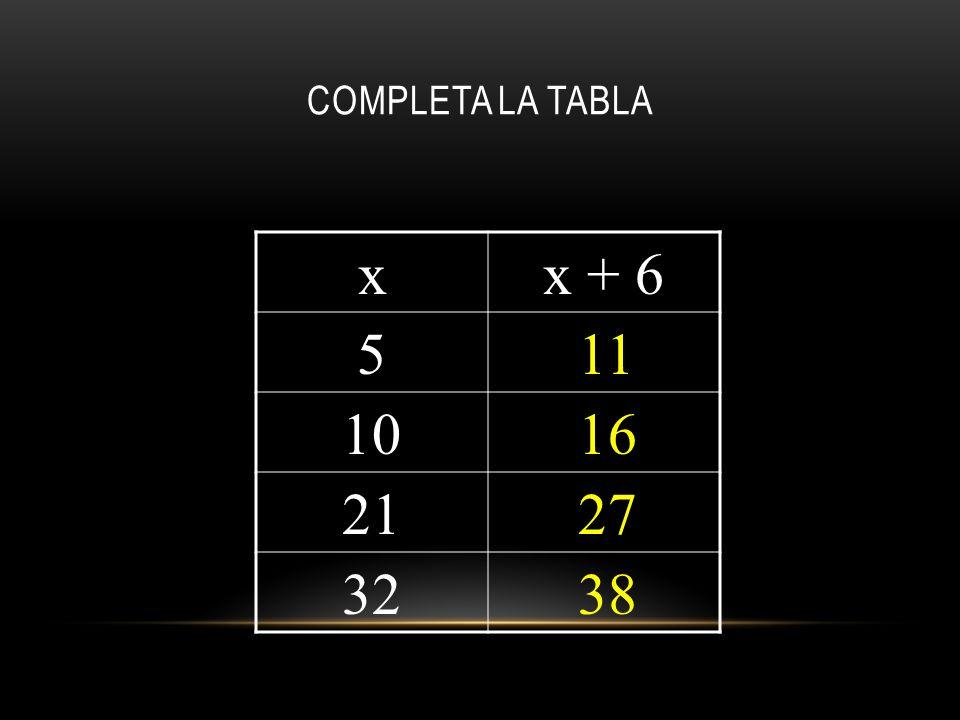 COMPLETA LA TABLA xx + 6 5 10 21 32 11 16 27 38