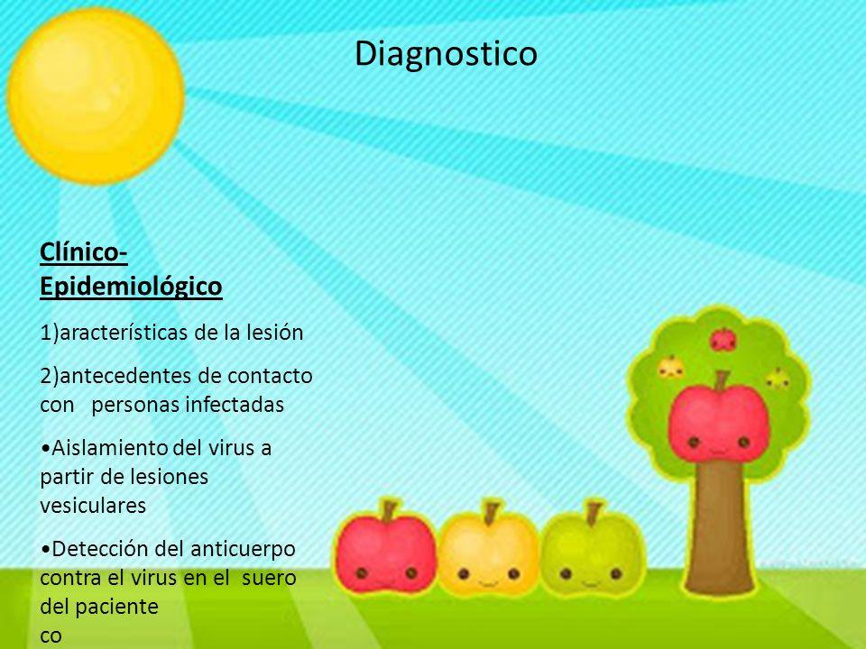 Diagnostico Clínico- Epidemiológico 1)aracterísticas de la lesión 2)antecedentes de contacto con personas infectadas Aislamiento del virus a partir de