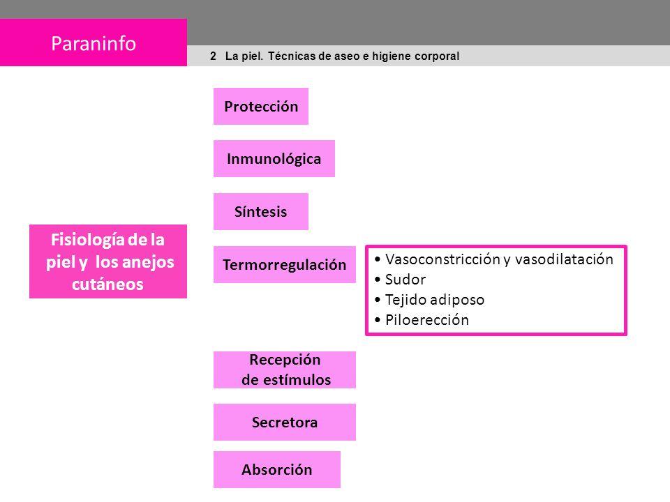 Paraninfo 2 La piel.