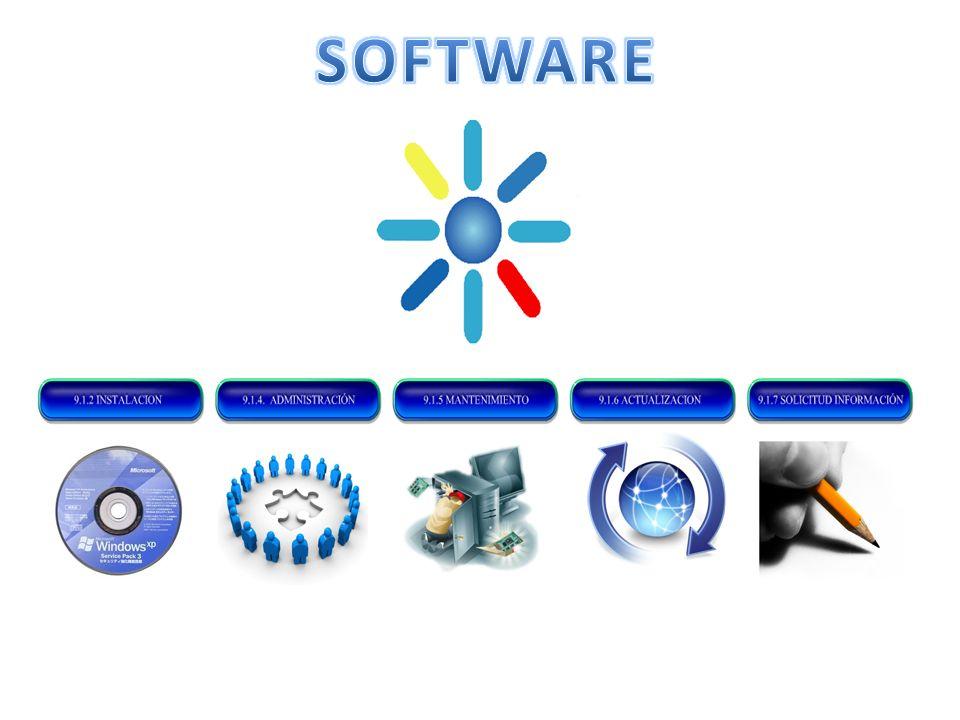 DESCRIPCIÓN DEL PROCEDIMIENTO Diligencia y entrega al departamento de sistemas formato de solicitud de requerimiento de software.