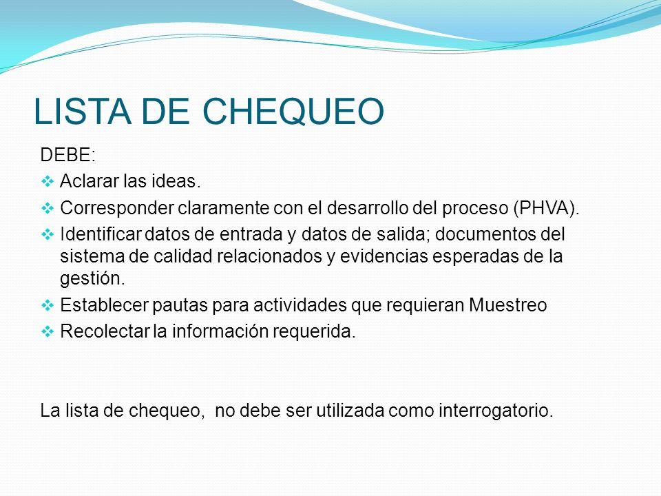 LISTA DE CHEQUEO DEBE:  Aclarar las ideas.  Corresponder claramente con el desarrollo del proceso (PHVA).  Identificar datos de entrada y datos de