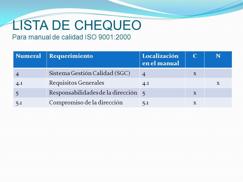 LISTA DE CHEQUEO Para manual de calidad ISO 9001:2000 NumeralRequerimientoLocalización en el manual CN 4Sistema Gestión Calidad (SGC)4x 4.1Requisitos